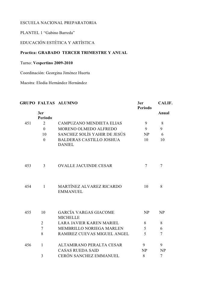 """ESCUELA NACIONAL PREPARATORIA  PLANTEL 1 """"Gabino Barreda""""  EDUCACIÓN ESTÉTICA Y ARTÍSTICA  Practica: GRABADO TERCER TRIMES..."""