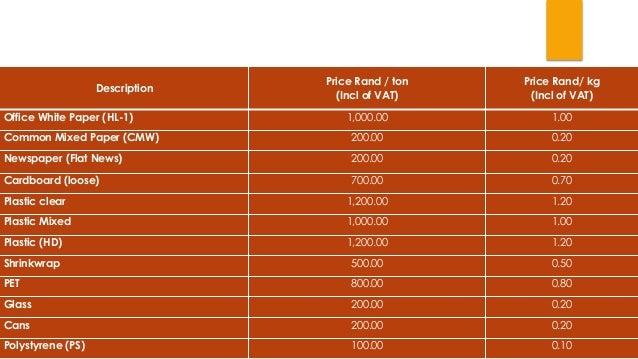 Cost Of Glass Per Kg