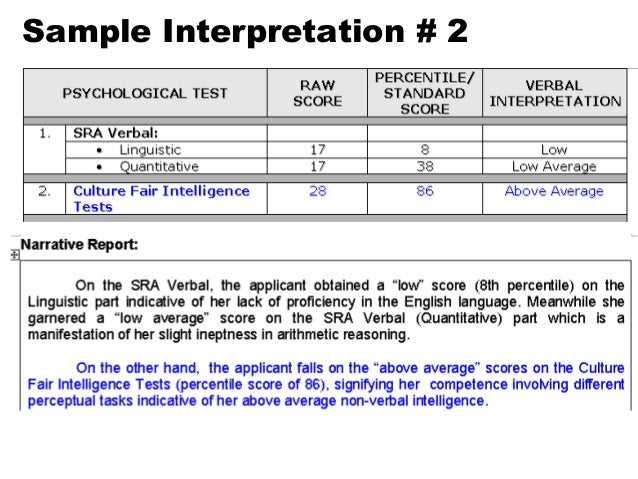 write up form for employee