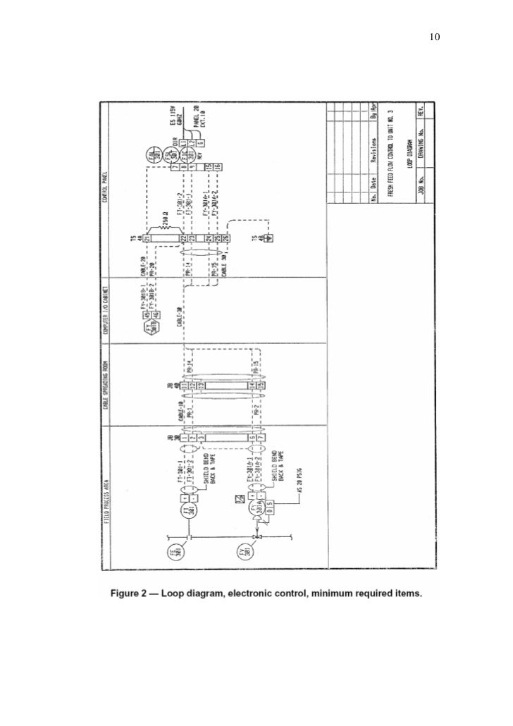 wiring diagram panel listrik with Kalibrasi Controler on Harbor Breeze Ceiling Fan Switch Wiring in addition Amf Panel Wiring Diagram Pdf furthermore Kalibrasi Controler moreover Panel Wiring Diagram likewise Reveres Power Protection Theory Setting.