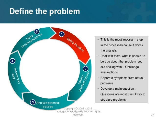 the importance of problem solving in determining our goals and objectives Learning outcomes - problem solving and decision making training course this short and dynamic training course is the fastest way to develop skills in effective decision making so that goals can be reached on time every time.