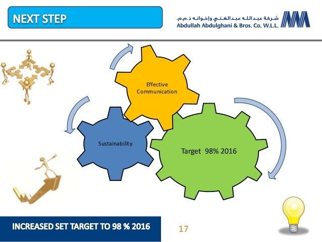 Ppt On Improving Distributor Eta Compliance Rate Dec 2015