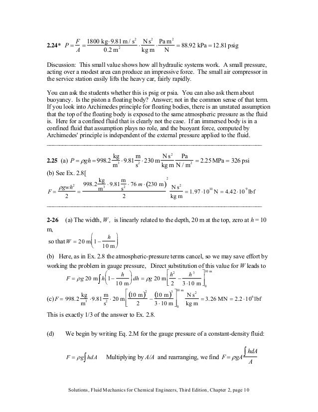 Research papers chemical reaction engineering
