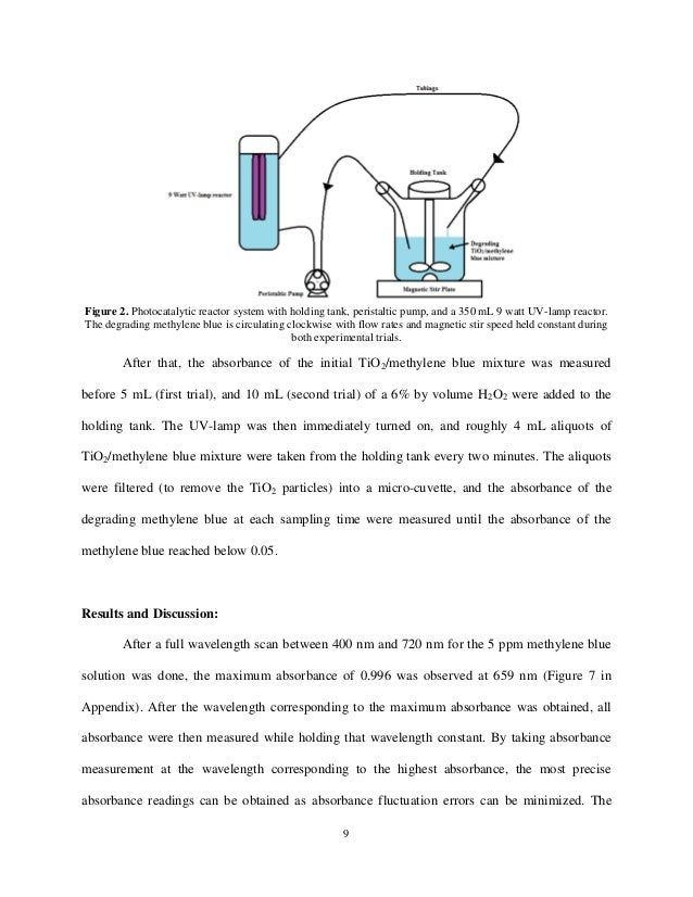 bending lab report final Flexural test lab report - free download as pdf file (pdf), text file (txt) or read online for free.
