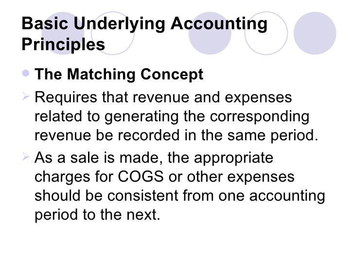 the basic principles of accounting Introduction to accounting acnt 1303 lecture notes each transaction increases or decreases (or both) the basic elements in the accounting equation the effect of recording a business transaction must always leave the two sides of the accounting equation.