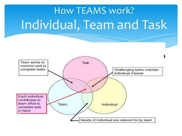 Benefits of teamwork essay