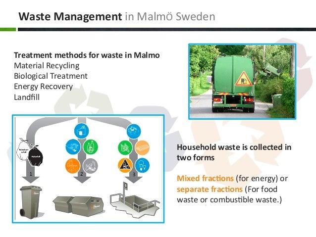 International Waste Management PDF