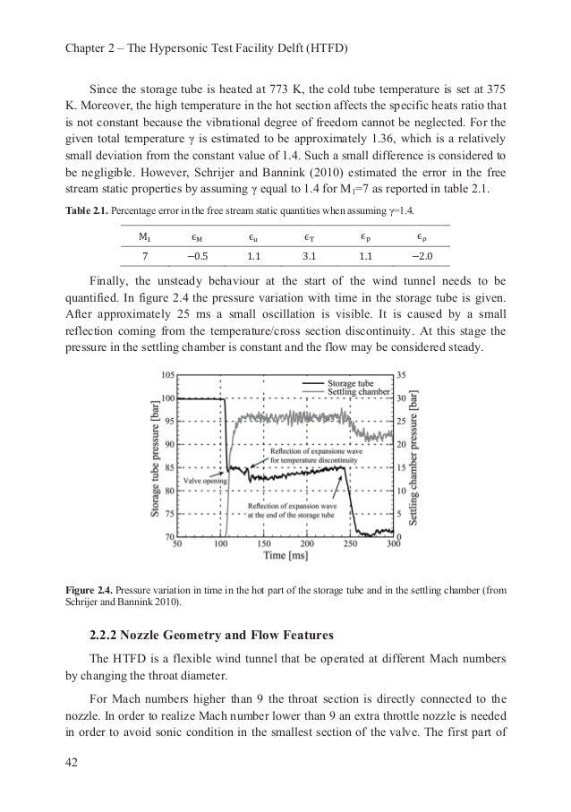 Francesco sottile phd thesis