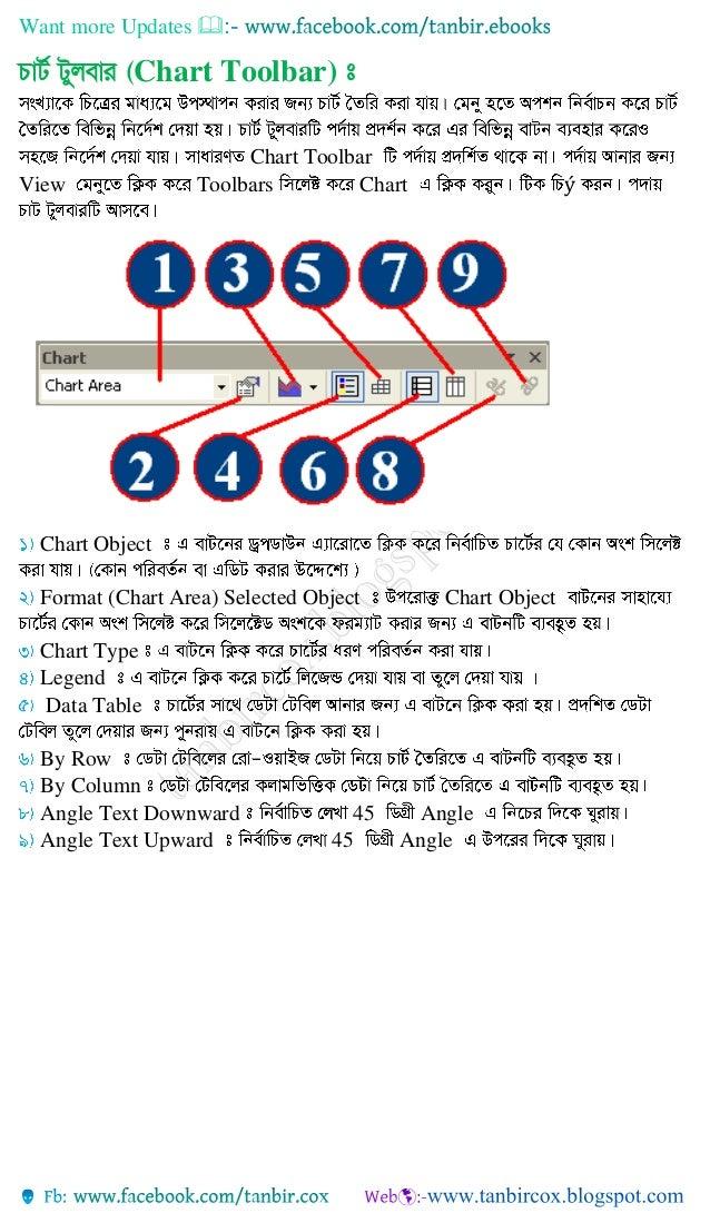 Facebook Cash Formula Bangla Ebook