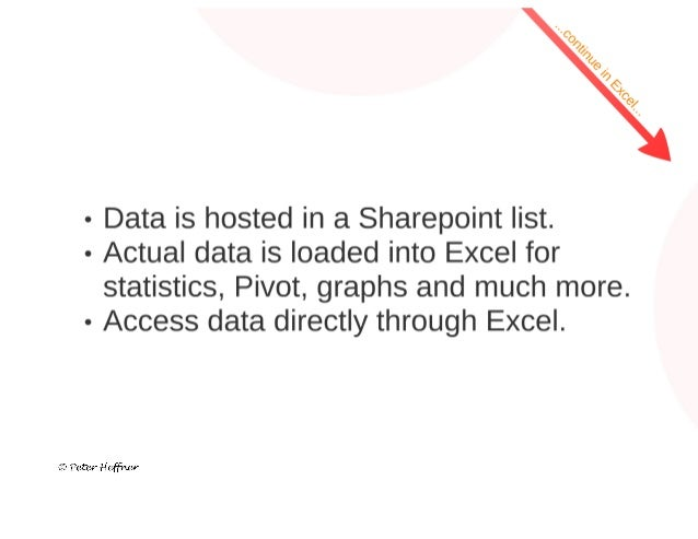 SharePoint Lesson #46: SharePoint List in Excel Slide 3