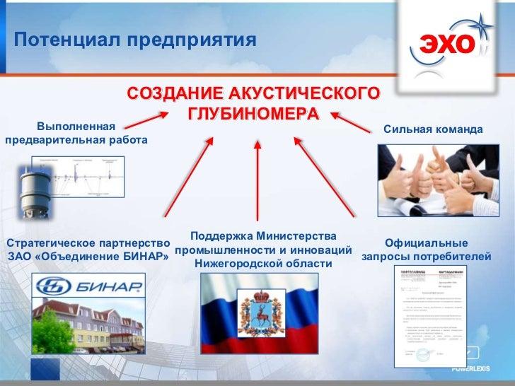 Потенциал предприятия                                        ЭХО                  СОЗДАНИЕ АКУСТИЧЕСКОГО                  ...