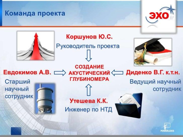 Команда проекта                                 ЭХО                    Коршунов Ю.С.                 Руководитель проекта ...