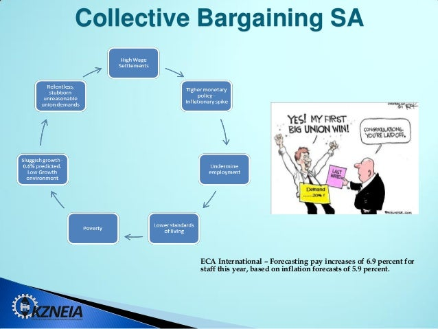 Collective bargaining and sheet metal