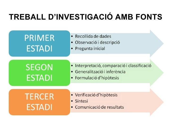 TREBALL D'INVESTIGACIÓ AMB FONTS