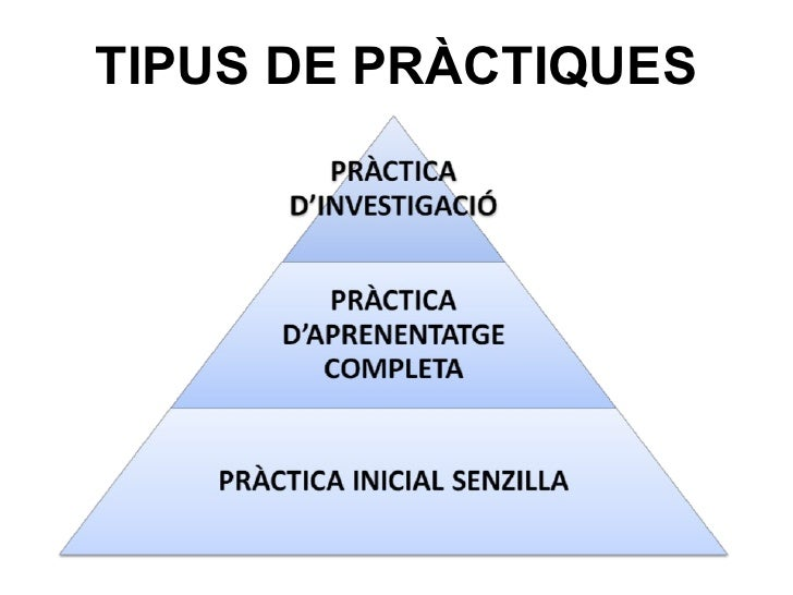 TREBALL D'INVESTIGACIÓ AMB FONTS Slide 2