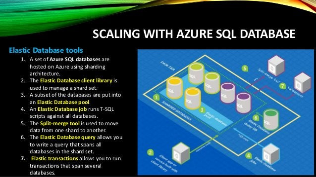 SCALING WITH AZURE SQL DATABASE Shard map manager The shard map manager is a special database that maintains global mappin...