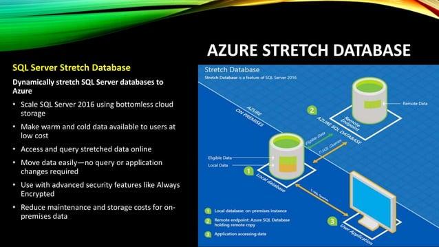 AZURE STRETCH DATABASE https://azure.microsoft.com/en-us/pricing/details/sql-server-stretch-database/ - Pricing