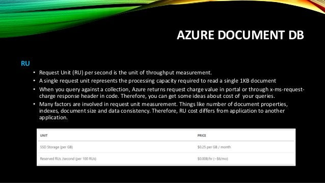 AZURE DOCUMENT DB Simplified structure