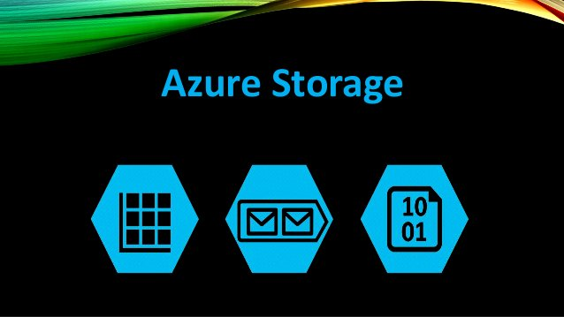 AZURE STORAGE TYPES Blob - For users with large amounts of unstructured object data to store in the cloud • Good choice fo...