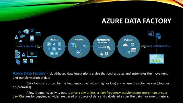 AZURE DATA FACTORY Prising https://azure.microsoft.com/en-us/pricing/details/data-factory/