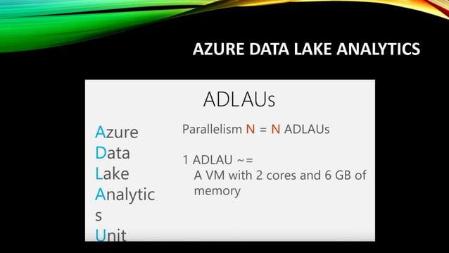 AZURE DATA LAKE ANALYTICS