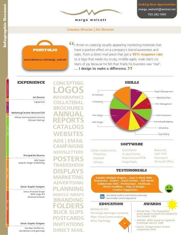 Margo Wolcott Resume Infographic