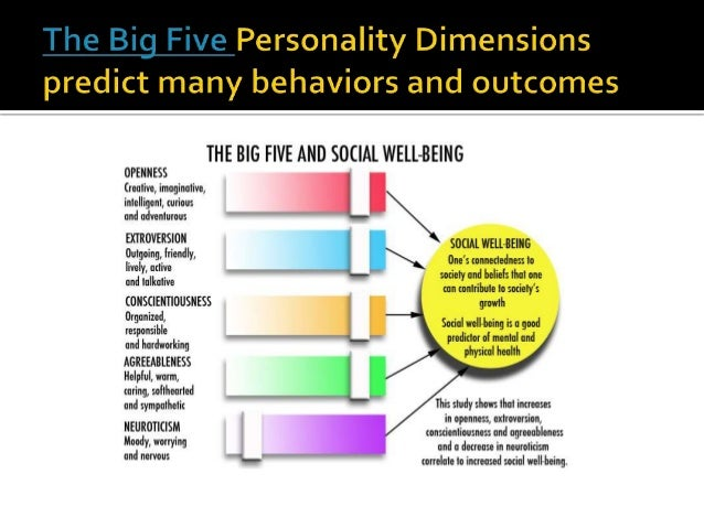 Personality in Politics: Liberals, Conservatives, Myers-Briggs, & The Big Five