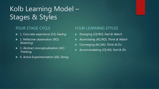 Converging learning style