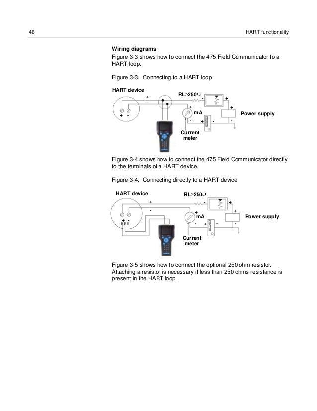 Emerson Hart communicator 475 manual
