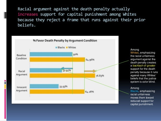 the importance of the issue of capital punishment Capital punishment barely made its way into american society  a very important issue is whether or not the death penalty affects the people of the us those who.