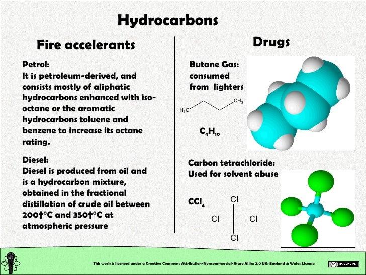 Organic chemistry compounds