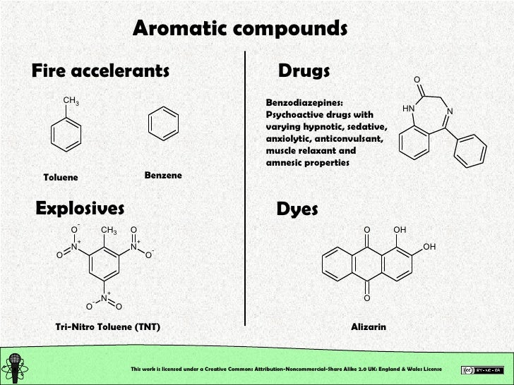 Organic Chemistry Forensic Use Of Organic Compounds
