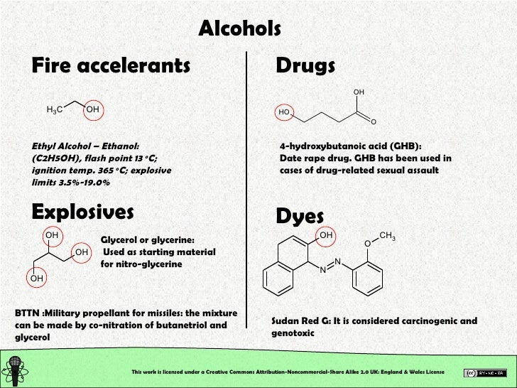 The Uses Of Organic Compounds Couturetoday