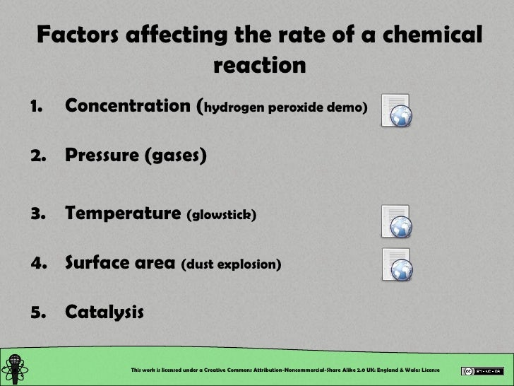 chemical kinetics of hydrogen peroxide decompotition Nippon kagaku kaishi vol2002(2002) no3 p271  the journal of the society of chemical industry, japan nippon kagaku kaishi nippon kagaku zassi.
