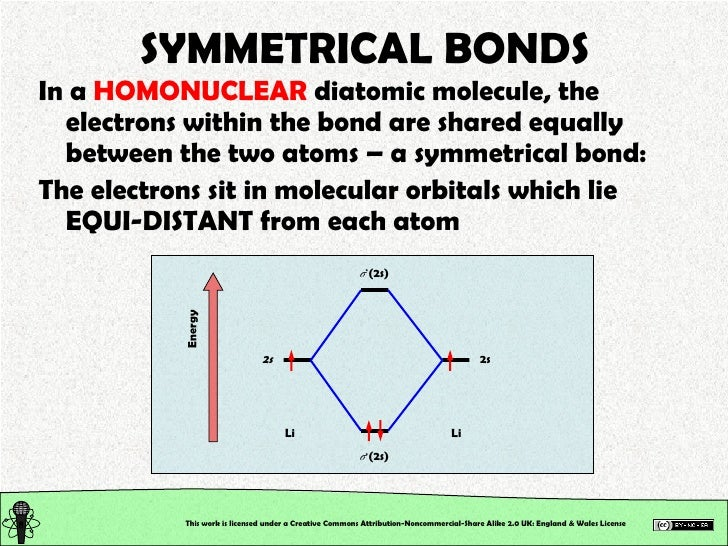 chemical bonding and structure Structure & bonding the study of organic chemistry must at some point extend to the molecular level, for the physical and chemical properties of a substance are ultimately explained in terms of the structure and bonding of molecules.