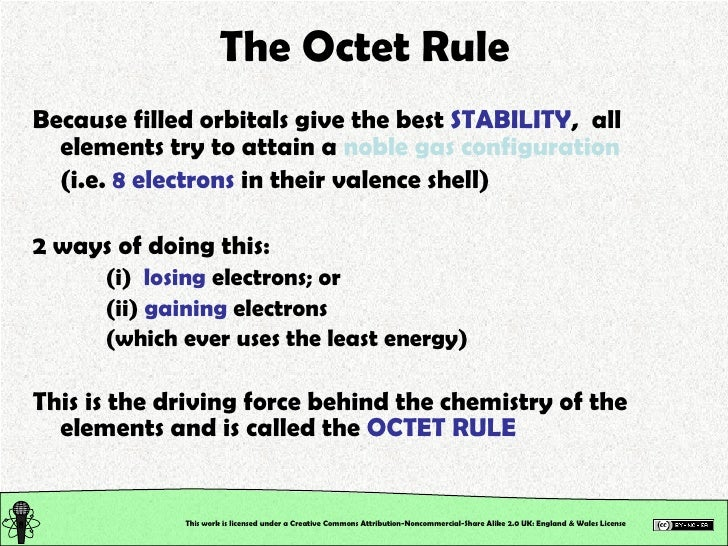 Chemical Structure: Structure of Matter. Elements, Ions ...