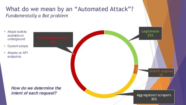 Automation Attacks At Scale