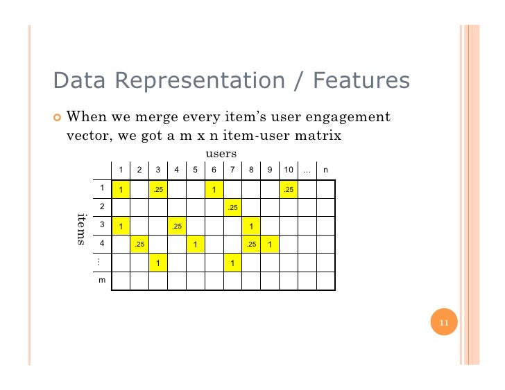 Data Representation / Features  When we merge every item's user engagement  vector, we got a m x n item-user matrix     ...