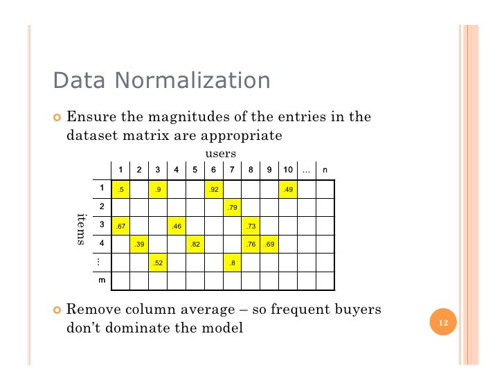Data Normalization  Ensurethe magnitudes of the entries in the  dataset matrix are appropriate                          ...