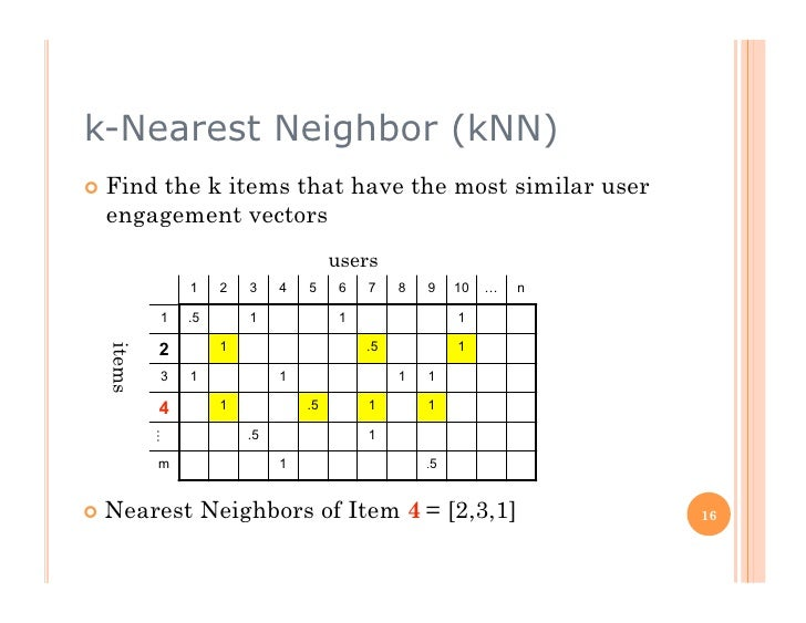 k-Nearest Neighbor (kNN)  Find       the k items that have the most similar user   engagement vectors                   ...