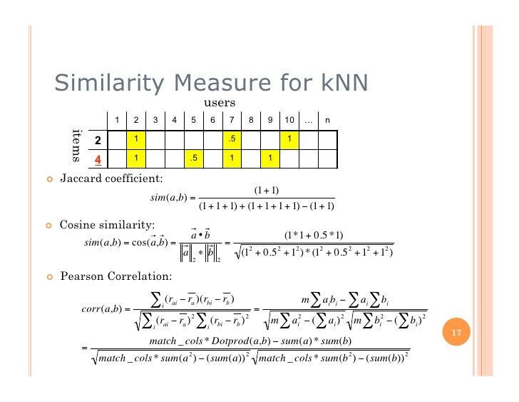 Similarity Measure for kNN                                                       users                    1    2     3    ...