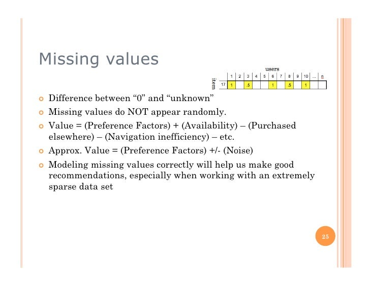 """Missing values     Difference between """"0"""" and """"unknown""""    Missing values do NOT appear randomly.    Value = (Prefer..."""