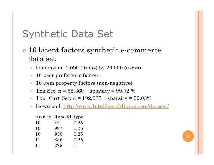 Synthetic Data Set  16latent factors synthetic e-commerce   data set      Dimension: 1,000 (items) by 20,000 (users)  ...