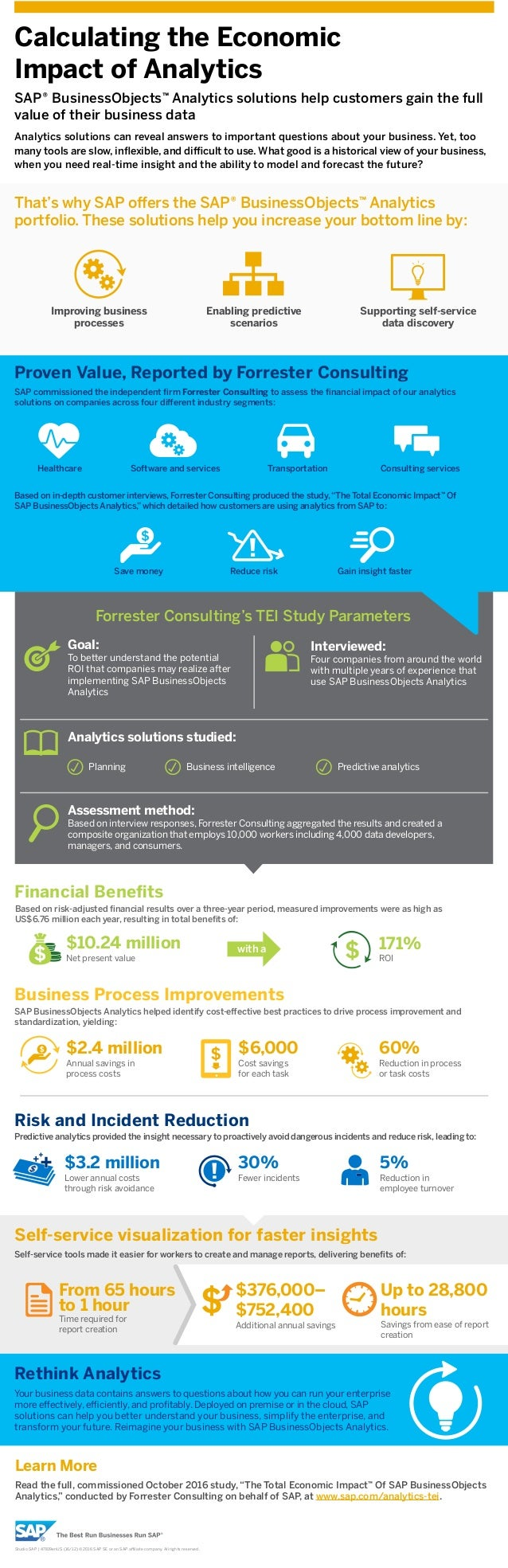 Forrester Consulting's TEI Study Parameters Goal: To better understand the potential ROI that companies may realize after ...
