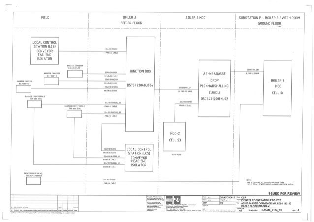 cable block diagram - facbooik, Wiring block