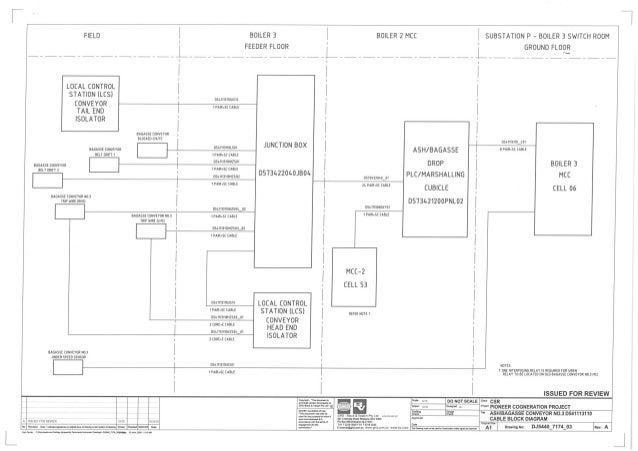 csr sugar mill upgrade ayer qld instrumentation plc design cab rh slideshare net cable block diagram instrumentation cable block diagram instrumentation