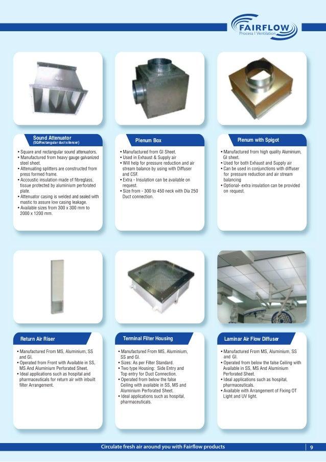 Fairflow Ventilation