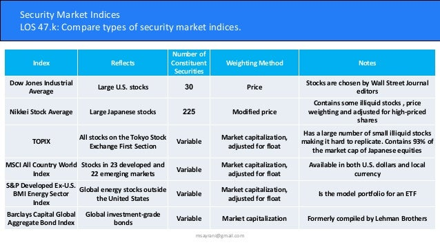 security market indices