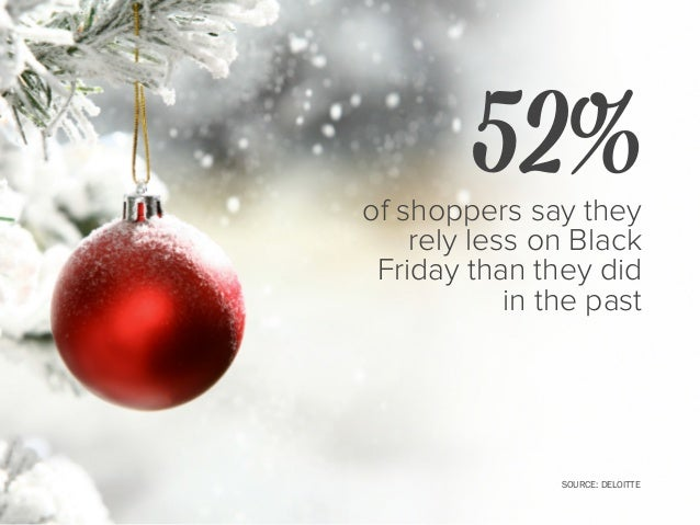 of retailers say 20% or more of their annual sales occur during the holiday season 74% SOURCE: CHANNEL ADVISOR