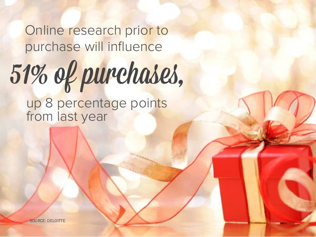 of consumers anticipate their gifts will come from the same retailers as last year 75% SOURCE: DELOITTE